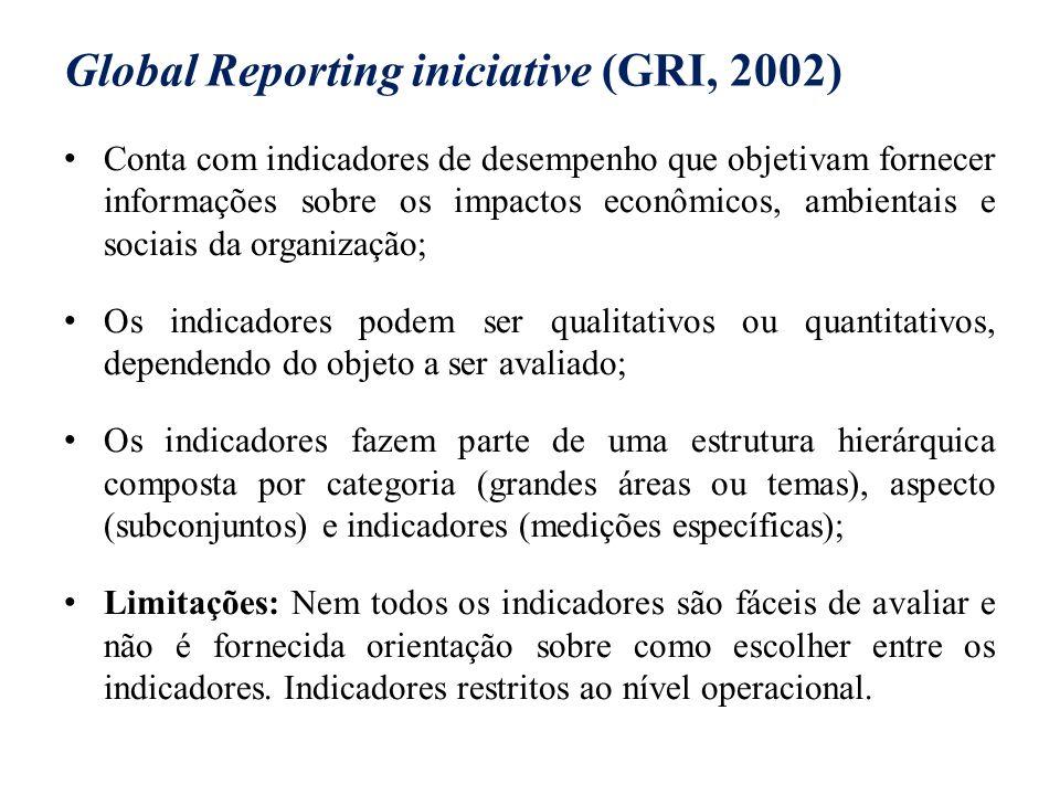 Global Reporting iniciative (GRI, 2002) Conta com indicadores de desempenho que objetivam fornecer informações sobre os impactos econômicos, ambientai