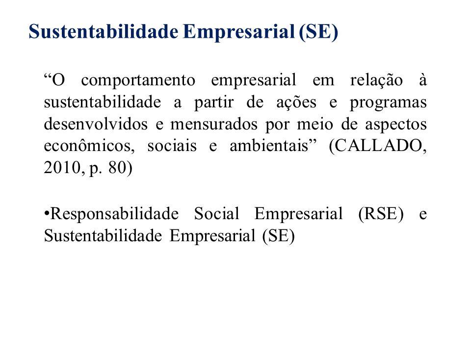 Sustentabilidade Empresarial (SE) O comportamento empresarial em relação à sustentabilidade a partir de ações e programas desenvolvidos e mensurados p