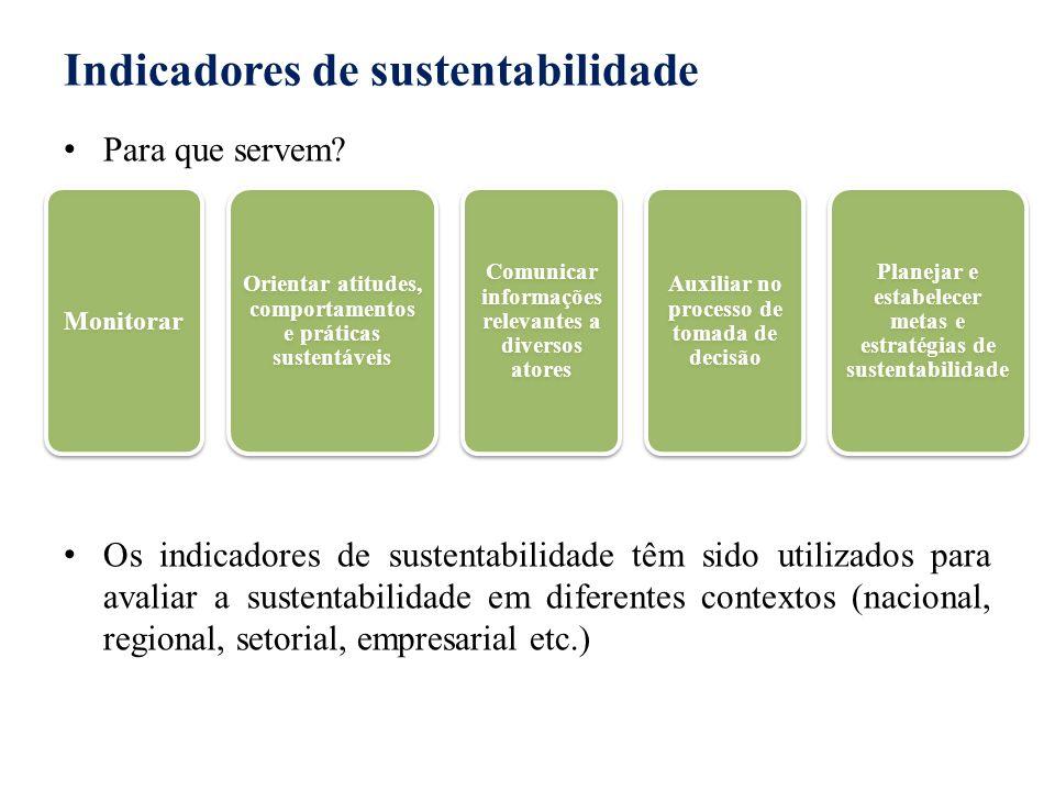 Indicadores de sustentabilidade Para que servem? Os indicadores de sustentabilidade têm sido utilizados para avaliar a sustentabilidade em diferentes