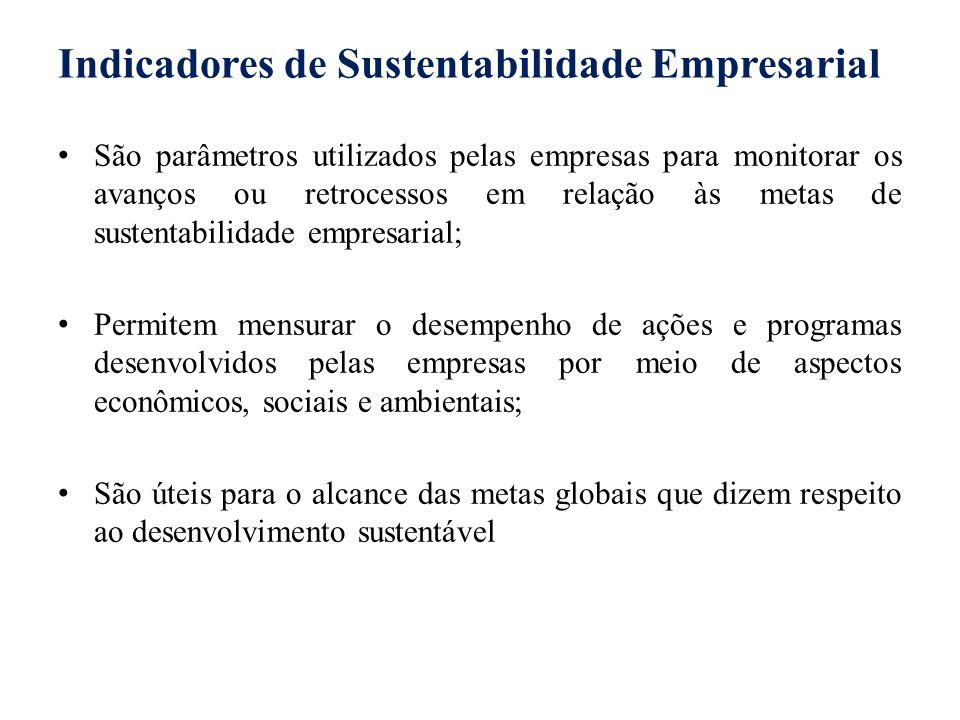 Indicadores de Sustentabilidade Empresarial São parâmetros utilizados pelas empresas para monitorar os avanços ou retrocessos em relação às metas de s