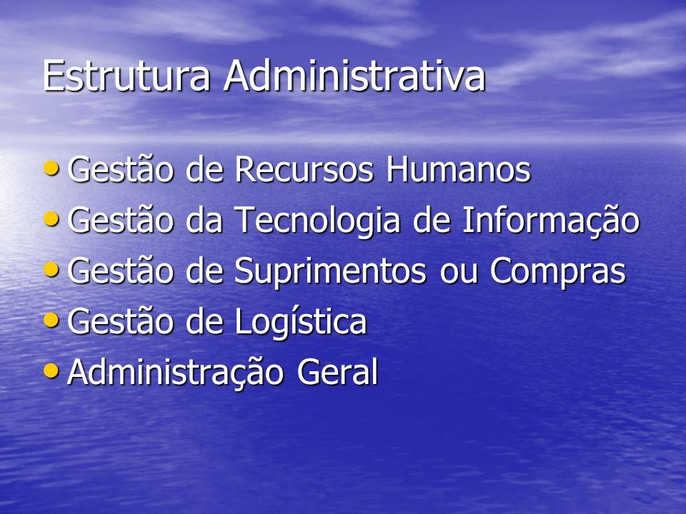 Estrutura Administrativa Gestão de Recursos Humanos Gestão de Recursos Humanos Gestão da Tecnologia de Informação Gestão da Tecnologia de Informação G