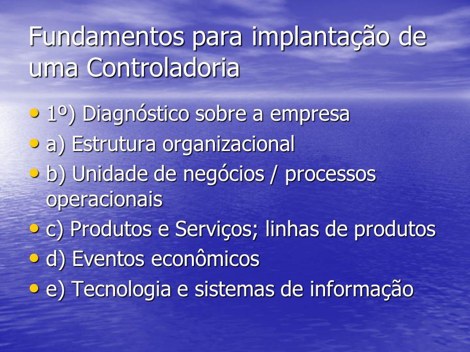 Fundamentos para implantação de uma Controladoria 1º) Diagnóstico sobre a empresa 1º) Diagnóstico sobre a empresa a) Estrutura organizacional a) Estru