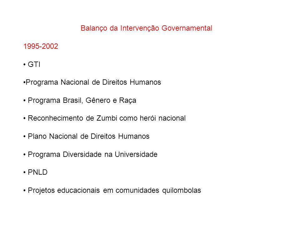 Balanço da Intervenção Governamental 1995-2002 GTI Programa Nacional de Direitos Humanos Programa Brasil, Gênero e Raça Reconhecimento de Zumbi como h
