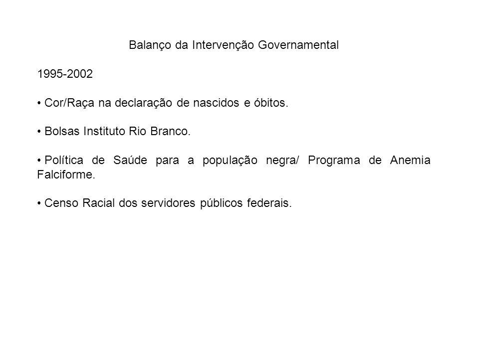 Balanço da Intervenção Governamental 1995-2002 Cor/Raça na declaração de nascidos e óbitos. Bolsas Instituto Rio Branco. Política de Saúde para a popu