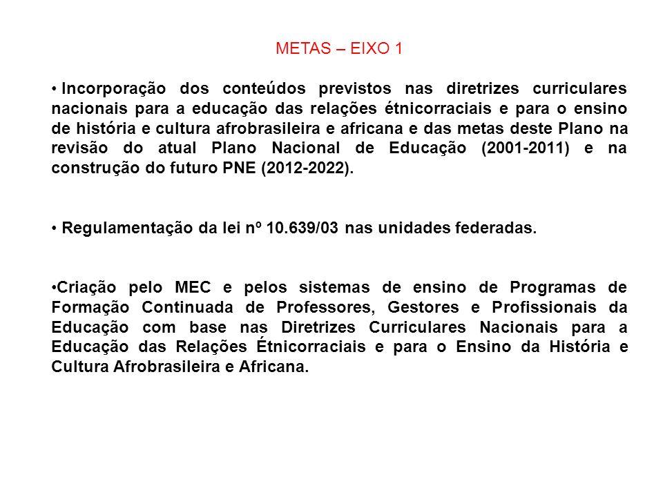 METAS – EIXO 1 Incorporação dos conteúdos previstos nas diretrizes curriculares nacionais para a educação das relações étnicorraciais e para o ensino