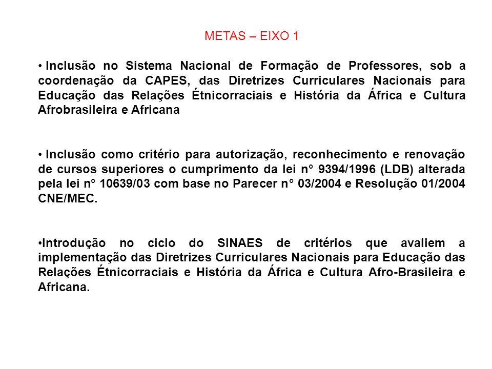 METAS – EIXO 1 Inclusão no Sistema Nacional de Formação de Professores, sob a coordenação da CAPES, das Diretrizes Curriculares Nacionais para Educaçã