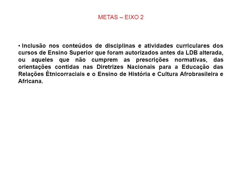METAS – EIXO 2 Inclusão nos conteúdos de disciplinas e atividades curriculares dos cursos de Ensino Superior que foram autorizados antes da LDB altera