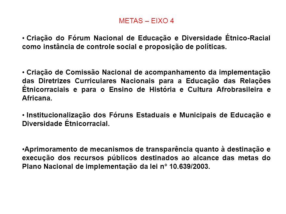 METAS – EIXO 4 Criação do Fórum Nacional de Educação e Diversidade Étnico-Racial como instância de controle social e proposição de políticas. Criação
