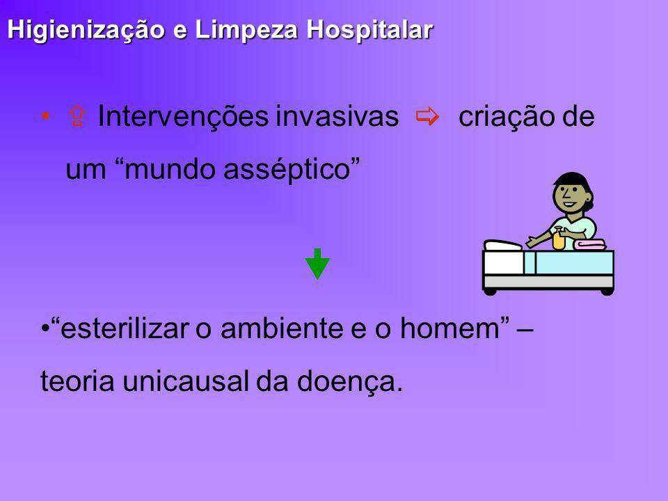 Higienização e Limpeza Hospitalar Intervenções invasivas criação de um mundo asséptico esterilizar o ambiente e o homem – teoria unicausal da doença.