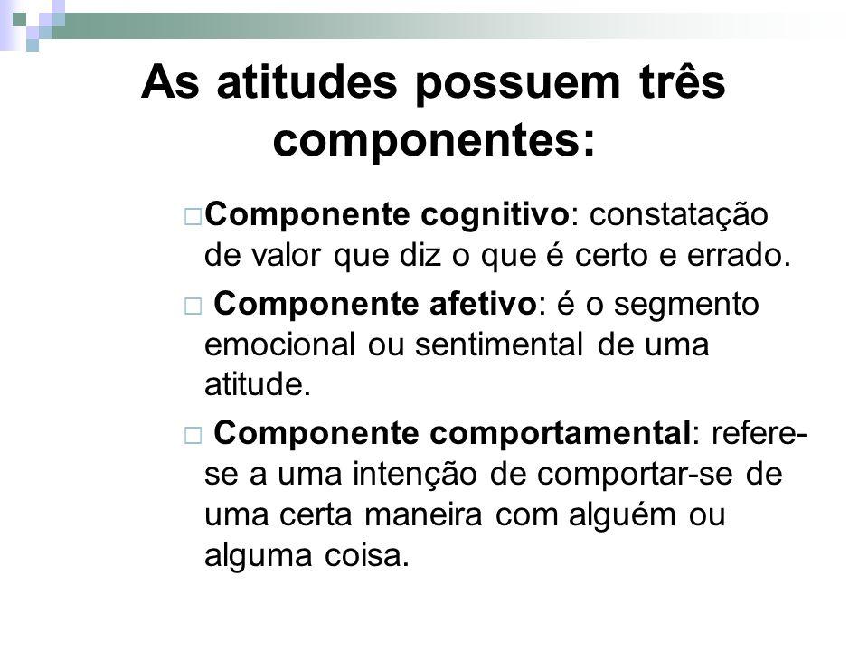 As atitudes possuem três componentes: Componente cognitivo: constatação de valor que diz o que é certo e errado. Componente afetivo: é o segmento emoc