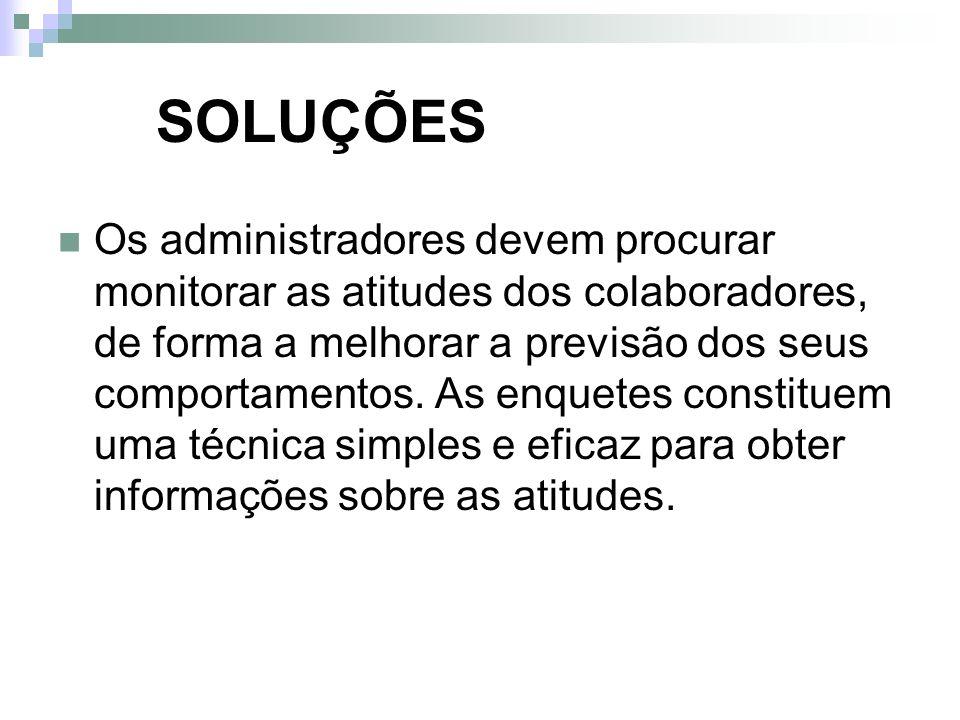 SOLUÇÕES Os administradores devem procurar monitorar as atitudes dos colaboradores, de forma a melhorar a previsão dos seus comportamentos. As enquete