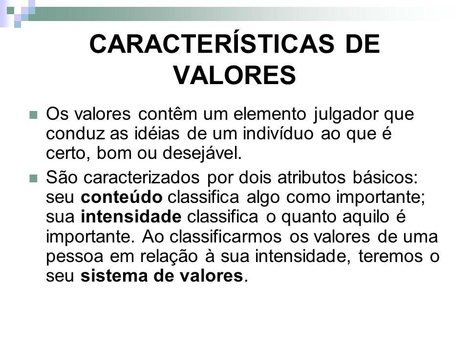 CARACTERÍSTICAS DE VALORES Os valores contêm um elemento julgador que conduz as idéias de um indivíduo ao que é certo, bom ou desejável. São caracteri