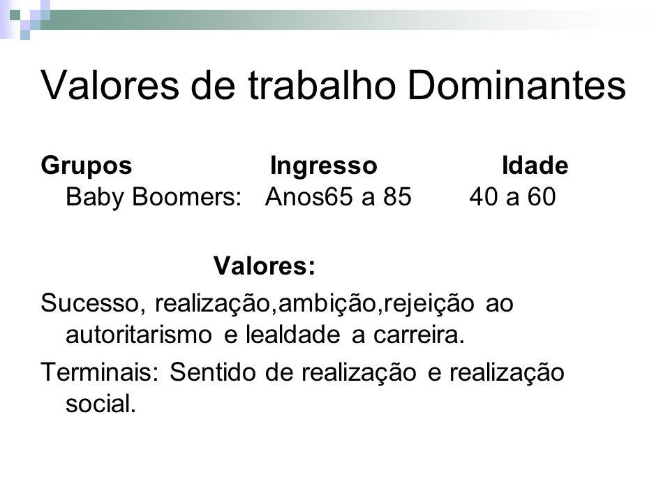 Valores de trabalho Dominantes Grupos Ingresso Idade Baby Boomers: Anos65 a 85 40 a 60 Valores: Sucesso, realização,ambição,rejeição ao autoritarismo
