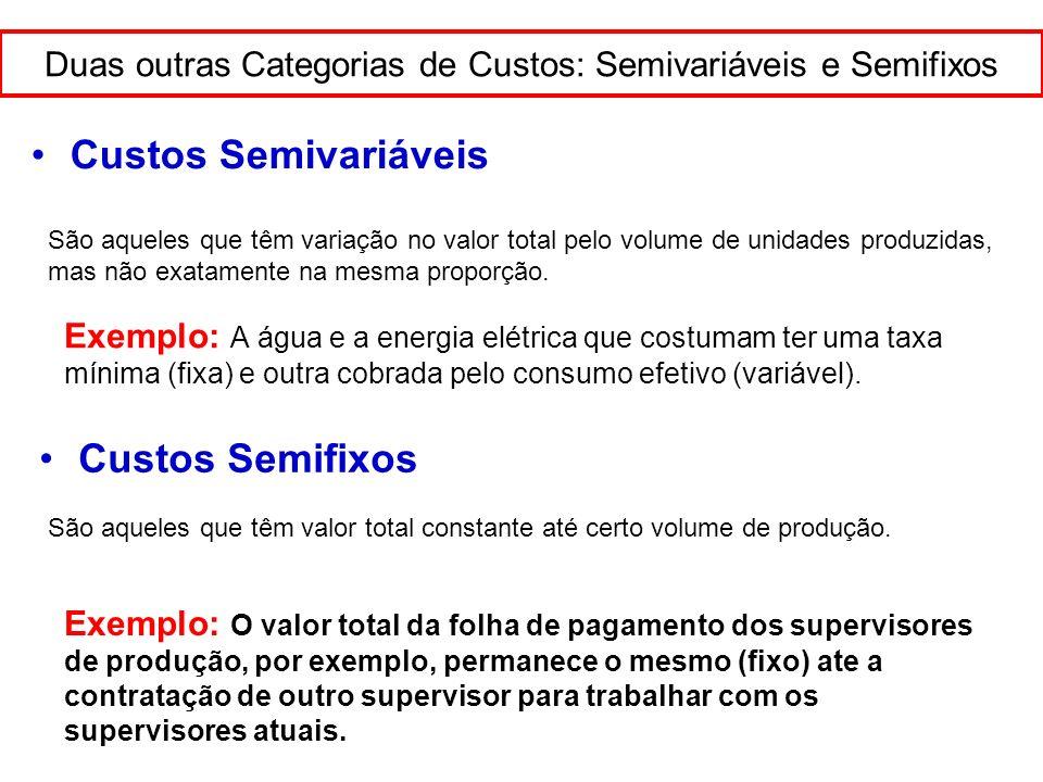 Duas outras Categorias de Custos: Semivariáveis e Semifixos Custos Semivariáveis São aqueles que têm variação no valor total pelo volume de unidades p