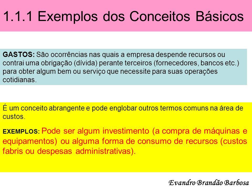 1.1.1 Exemplos dos Conceitos Básicos GASTOS: São ocorrências nas quais a empresa despende recursos ou contrai uma obrigação (dívida) perante terceiros