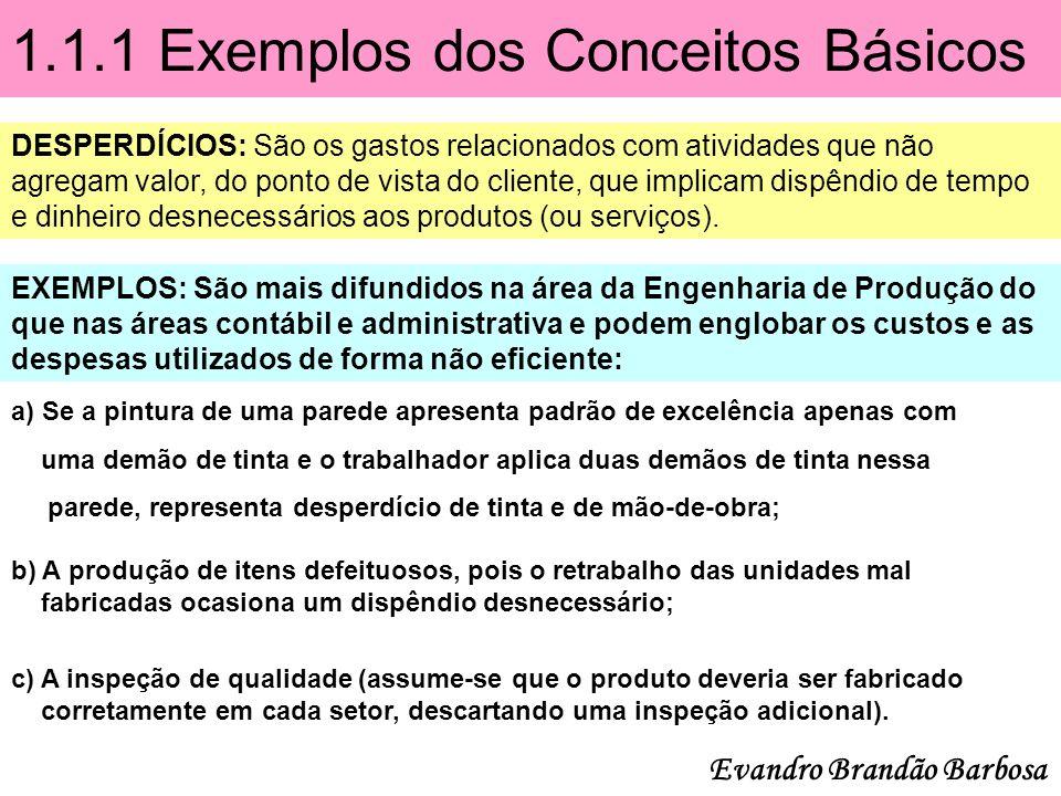 1.1.1 Exemplos dos Conceitos Básicos DESPERDÍCIOS: São os gastos relacionados com atividades que não agregam valor, do ponto de vista do cliente, que