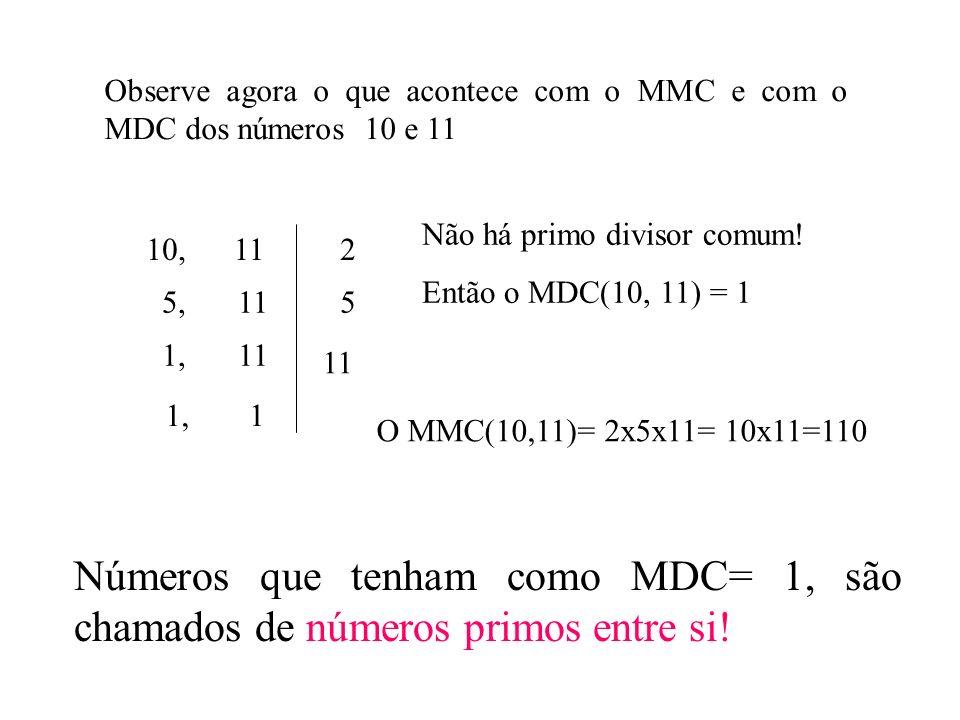 Observe agora o que acontece com o MMC e com o MDC dos números 10 e 11 Não há primo divisor comum! Então o MDC(10, 11) = 1 O MMC(10,11)= 2x5x11= 10x11