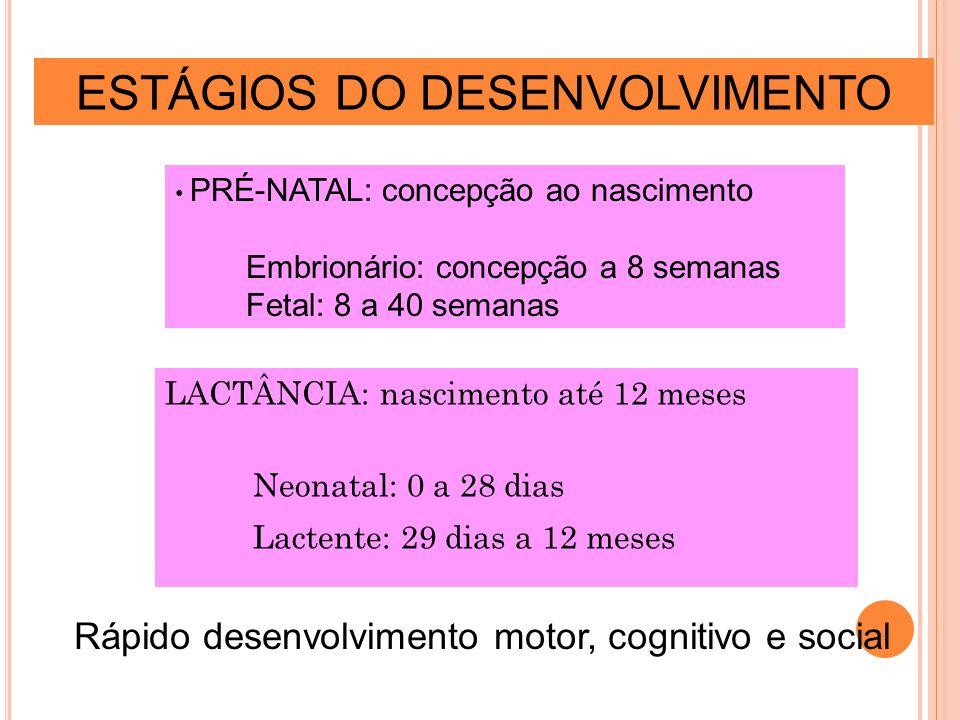 LACTÂNCIA: nascimento até 12 meses Neonatal: 0 a 28 dias Lactente: 29 dias a 12 meses PRÉ-NATAL: concepção ao nascimento Embrionário: concepção a 8 se