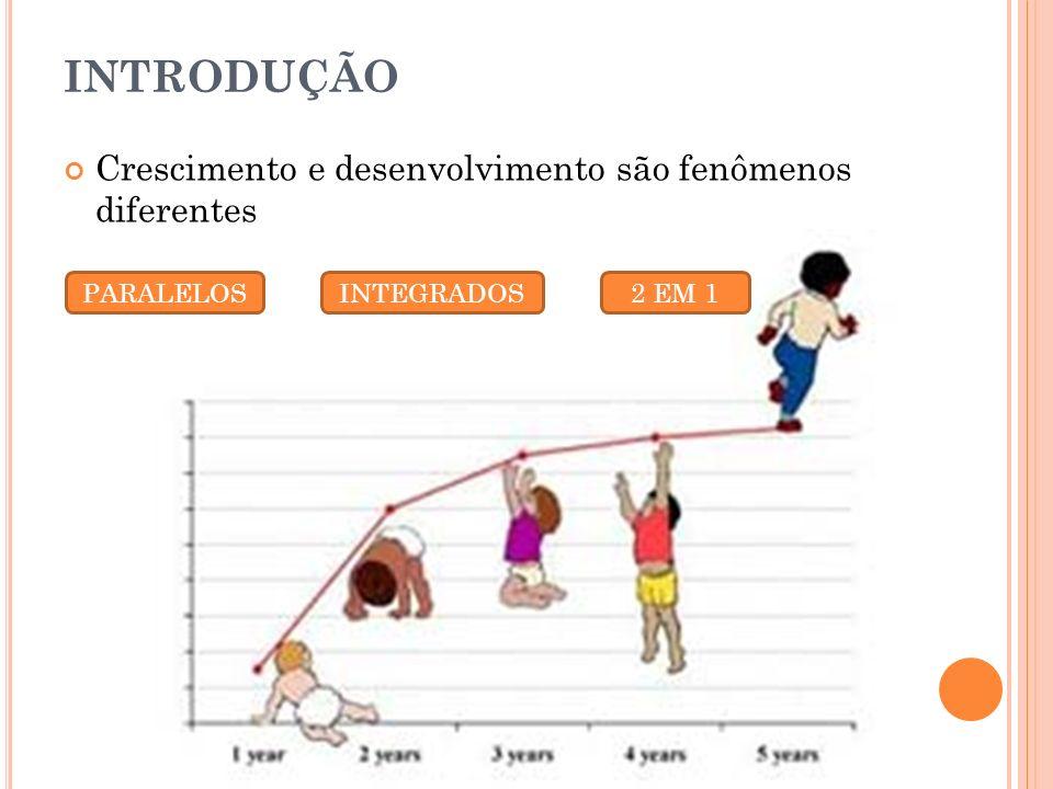 INTRODUÇÃO Crescimento e desenvolvimento são fenômenos diferentes PARALELOSINTEGRADOS2 EM 1