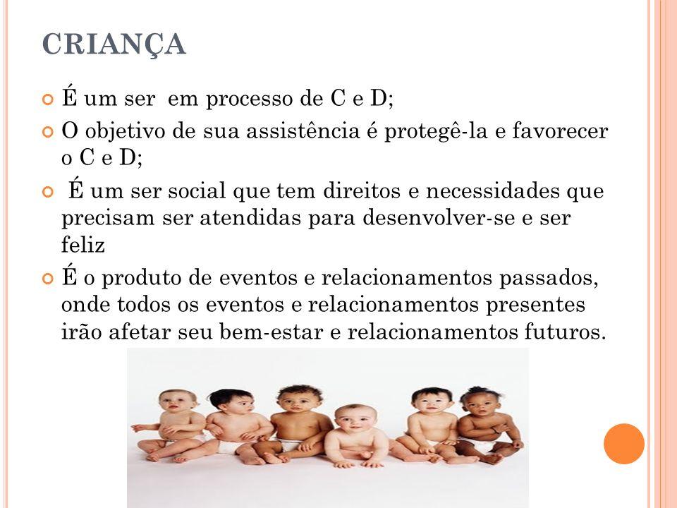 CRIANÇA É um ser em processo de C e D; O objetivo de sua assistência é protegê-la e favorecer o C e D; É um ser social que tem direitos e necessidades