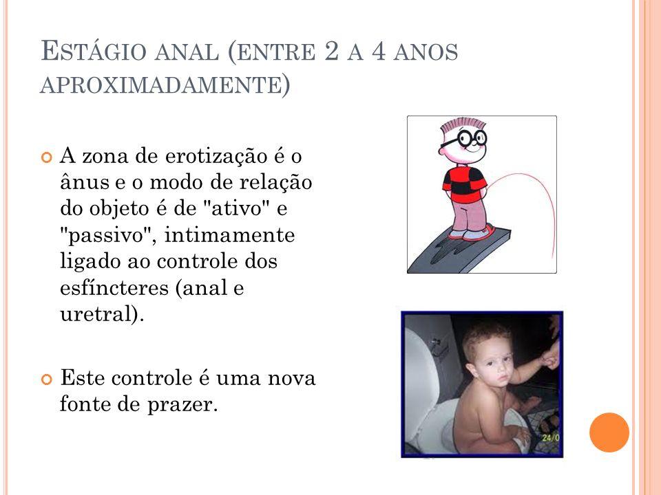 E STÁGIO ANAL ( ENTRE 2 A 4 ANOS APROXIMADAMENTE ) A zona de erotização é o ânus e o modo de relação do objeto é de