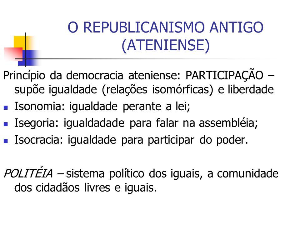 O REPUBLICANISMO ANTIGO (ATENIENSE) Princípio da democracia ateniense: PARTICIPAÇÃO – supõe igualdade (relações isomórficas) e liberdade Isonomia: igu