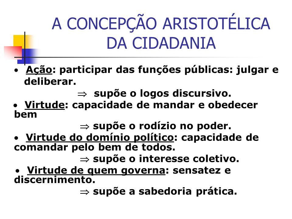 A CONCEPÇÃO ARISTOTÉLICA DA CIDADANIA Ação: participar das funções públicas: julgar e deliberar. supõe o logos discursivo. Virtude: capacidade de mand