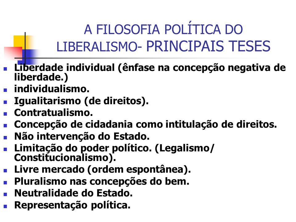 A FILOSOFIA POLÍTICA DO LIBERALISMO- PRINCIPAIS TESES Liberdade individual (ênfase na concepção negativa de liberdade.) individualismo. Igualitarismo