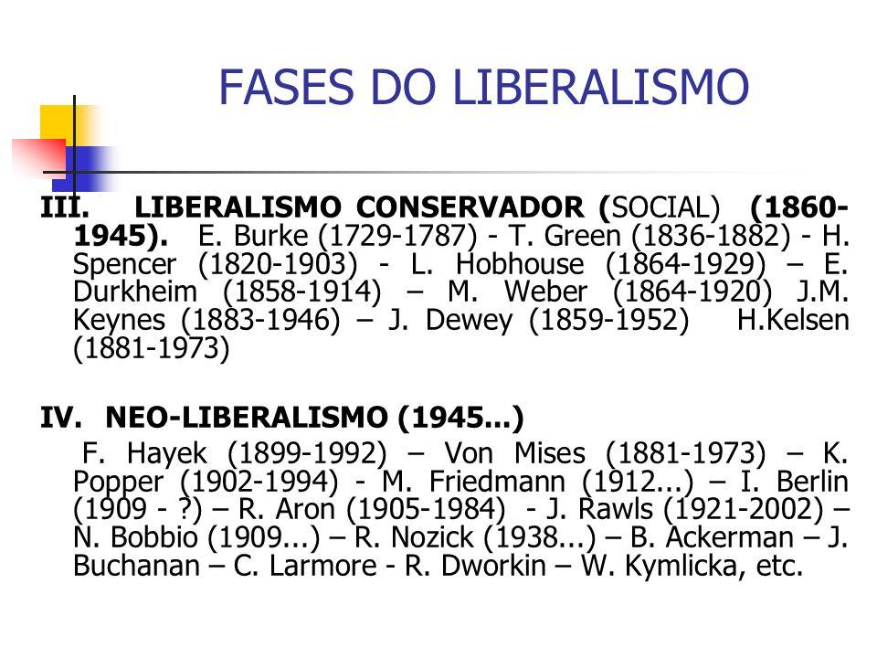 FASES DO LIBERALISMO III. LIBERALISMO CONSERVADOR (SOCIAL) (1860- 1945). E. Burke (1729-1787) - T. Green (1836-1882) - H. Spencer (1820-1903) - L. Hob