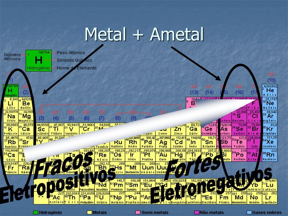 Metal + Ametal