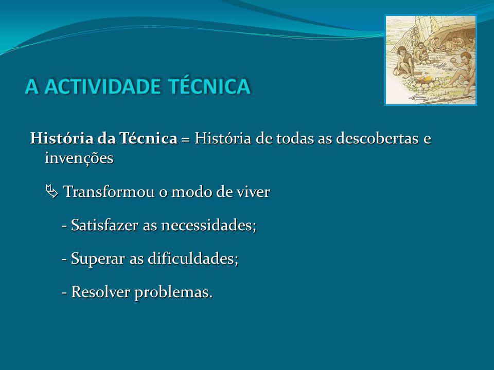 História da Técnica = História de todas as descobertas e invenções Transformou o modo de viver Transformou o modo de viver - Satisfazer as necessidade