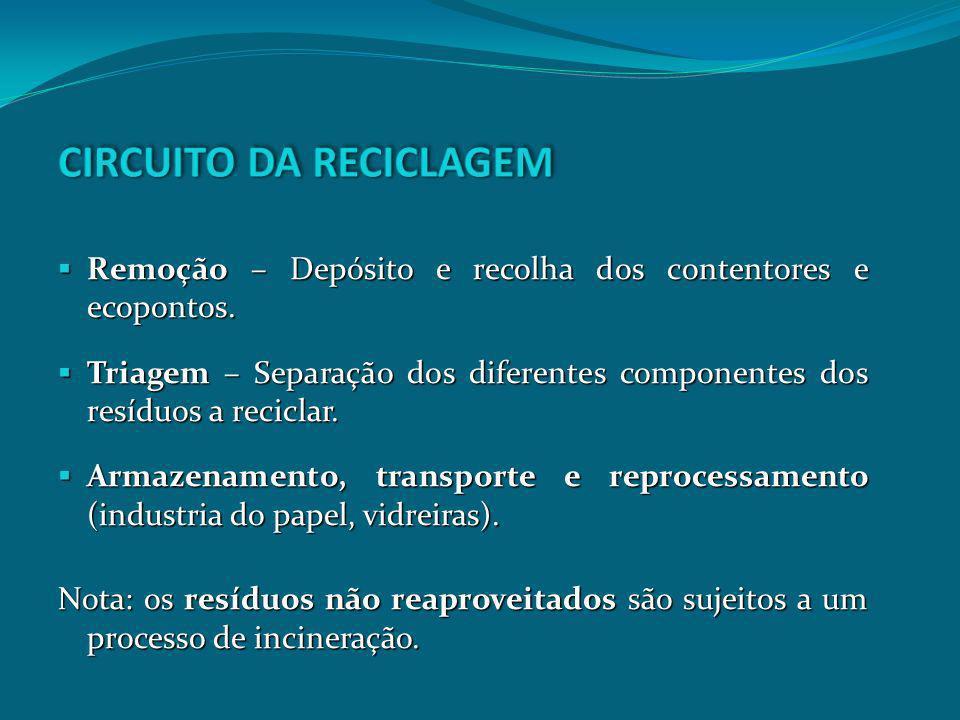 Remoção – Depósito e recolha dos contentores e ecopontos. Remoção – Depósito e recolha dos contentores e ecopontos. Triagem – Separação dos diferentes