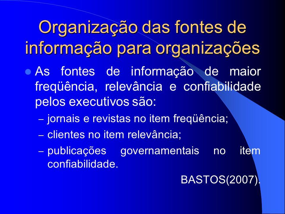 Organização das fontes de informação para organizações As fontes de informação de maior freqüência, relevância e confiabilidade pelos executivos são: