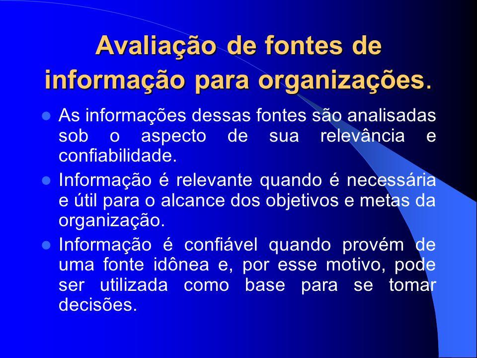 Avaliação de fontes de informação para organizações. As informações dessas fontes são analisadas sob o aspecto de sua relevância e confiabilidade. Inf