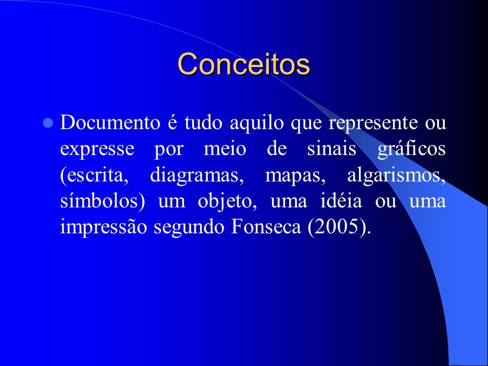 Conceitos Documento é tudo aquilo que represente ou expresse por meio de sinais gráficos (escrita, diagramas, mapas, algarismos, símbolos) um objeto,