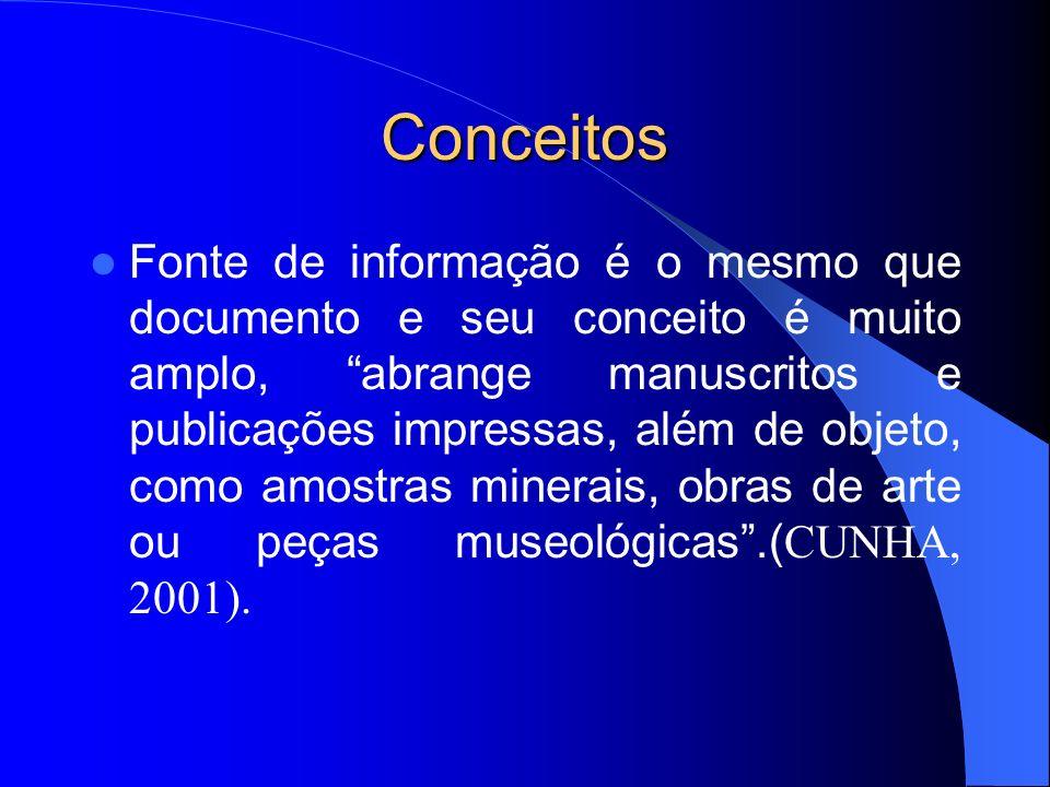 Conceitos Fonte de informação é o mesmo que documento e seu conceito é muito amplo, abrange manuscritos e publicações impressas, além de objeto, como