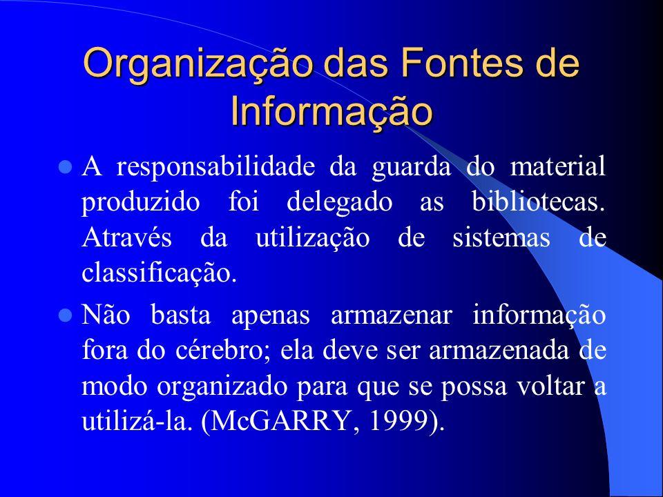 Organização das Fontes de Informação A responsabilidade da guarda do material produzido foi delegado as bibliotecas. Através da utilização de sistemas