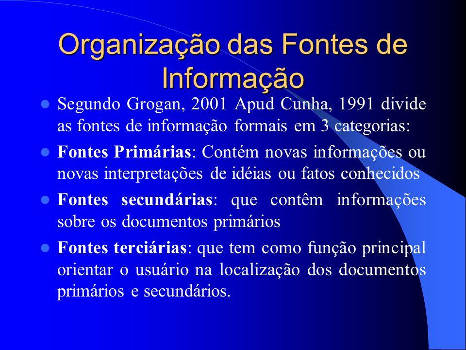 Organização das Fontes de Informação Segundo Grogan, 2001 Apud Cunha, 1991 divide as fontes de informação formais em 3 categorias: Fontes Primárias: C