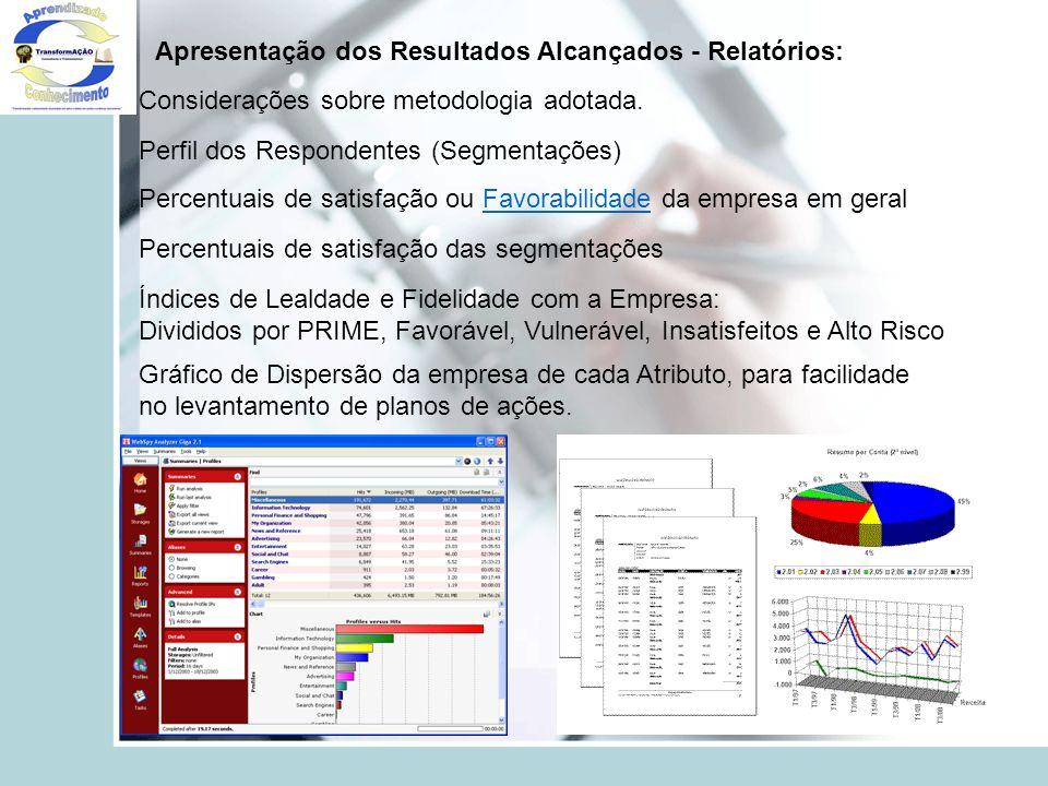 Apresentação dos Resultados Alcançados - Relatórios: Percentuais de satisfação ou Favorabilidade da empresa em geralFavorabilidade Percentuais de sati