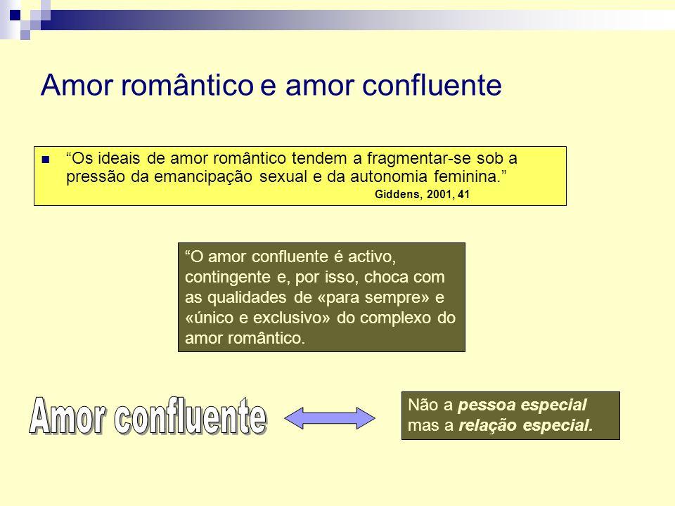 Amor romântico e amor confluente Os ideais de amor romântico tendem a fragmentar-se sob a pressão da emancipação sexual e da autonomia feminina. Gidde