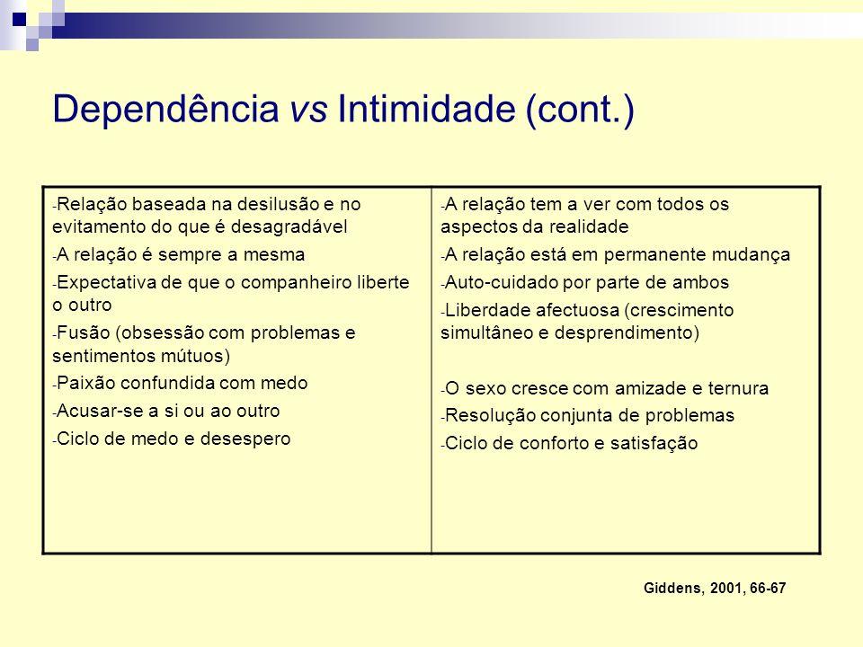 Dependência vs Intimidade (cont.) - Relação baseada na desilusão e no evitamento do que é desagradável - A relação é sempre a mesma - Expectativa de q