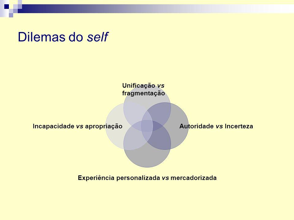 Dilemas do self Autoridade vs Incerteza Experiência personalizada vs mercadorizada Incapacidade vs apropriação Unificação vs fragmentação