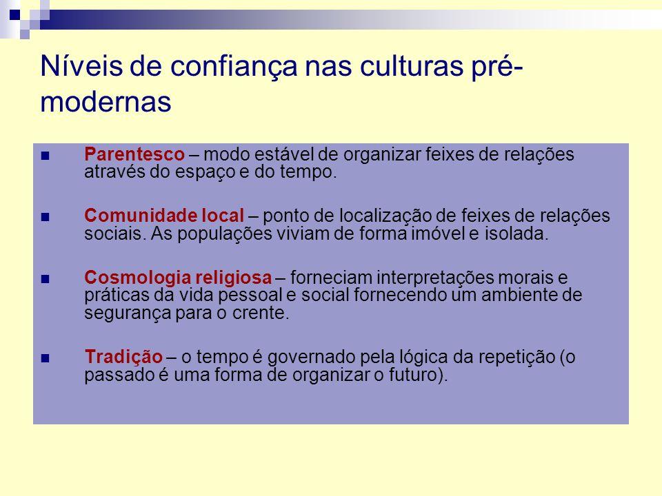 Níveis de confiança nas culturas pré- modernas Parentesco – modo estável de organizar feixes de relações através do espaço e do tempo. Comunidade loca