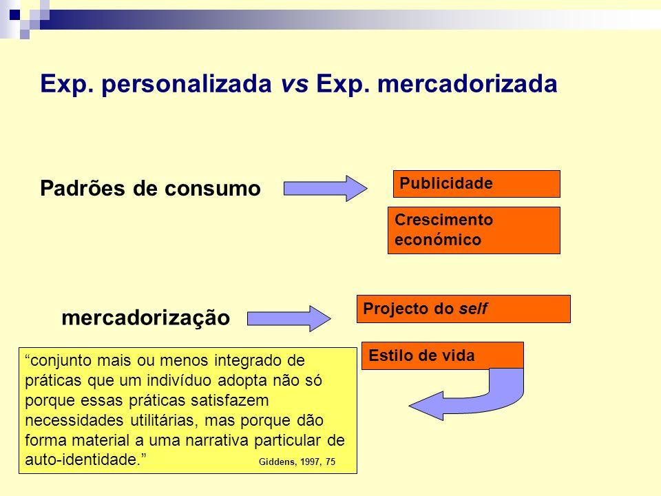 Exp. personalizada vs Exp. mercadorizada Padrões de consumo Publicidade Crescimento económico mercadorização Projecto do self Estilo de vida conjunto