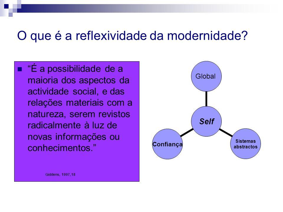 O que é a reflexividade da modernidade? É a possibilidade de a maioria dos aspectos da actividade social, e das relações materiais com a natureza, ser