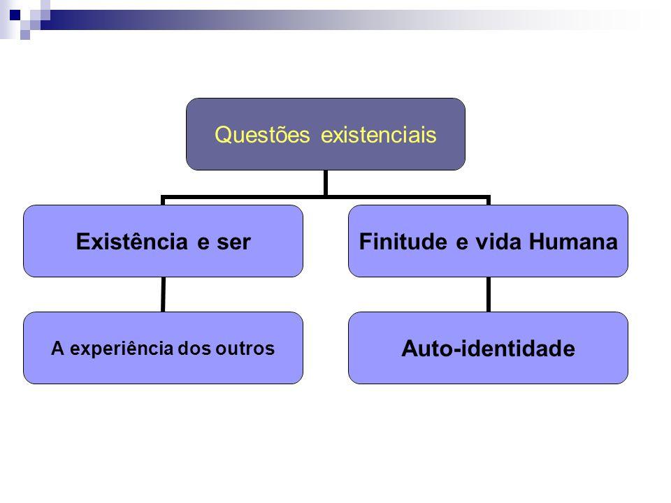 Questões existenciais Existência e ser A experiência dos outros Finitude e vida Humana Auto- identidade