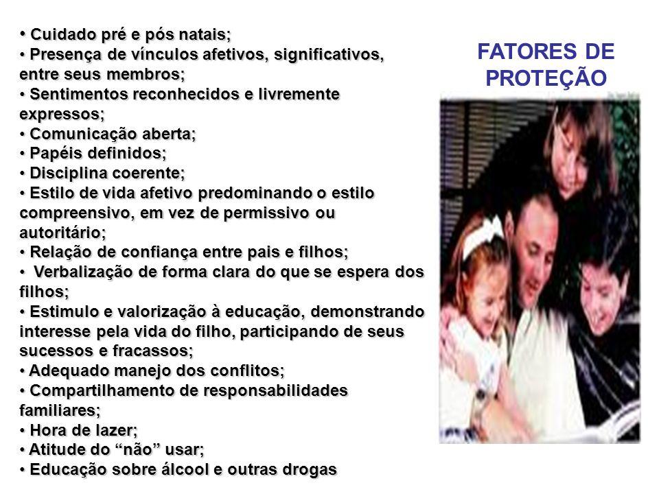 COMO FAZER PREVENÇÃO NA FAMÍLIA? FATORES DE RISCO FATORES DE RISCO Pais e filho: Papéis mal definidos; Presença de adicções sociais; Comportamento de