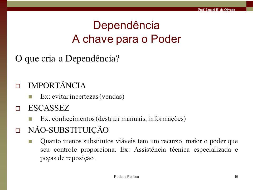 Prof. Luciel H. de Oliveira Poder e Política10 Dependência A chave para o Poder O que cria a Dependência? IMPORTÂNCIA Ex: evitar incertezas (vendas) E