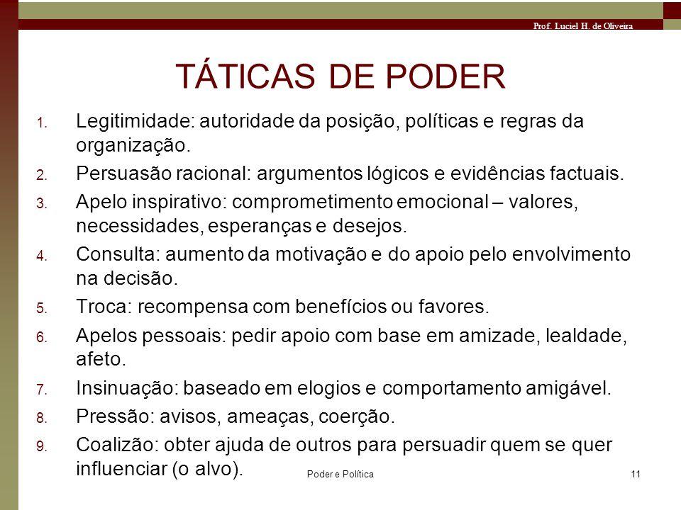 Prof. Luciel H. de Oliveira Poder e Política11 TÁTICAS DE PODER 1. Legitimidade: autoridade da posição, políticas e regras da organização. 2. Persuasã