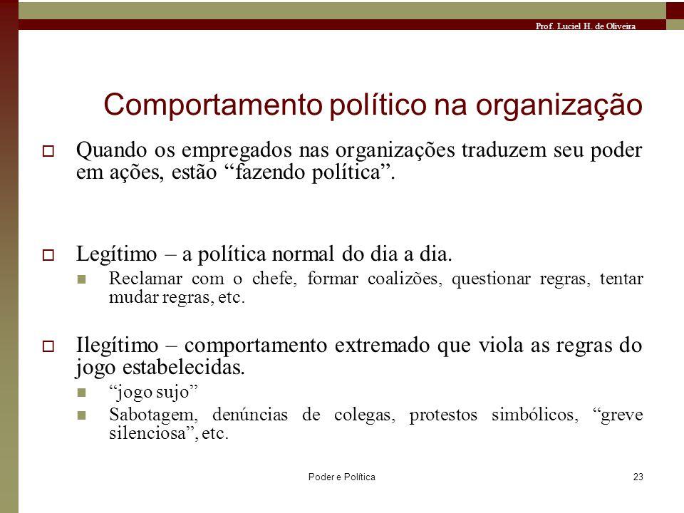 Prof. Luciel H. de Oliveira Poder e Política23 Comportamento político na organização Quando os empregados nas organizações traduzem seu poder em ações